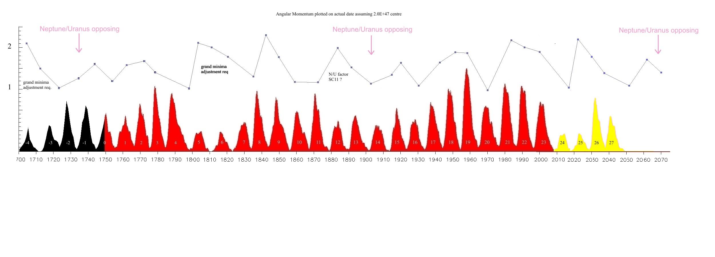 ultimate_graph2.jpg